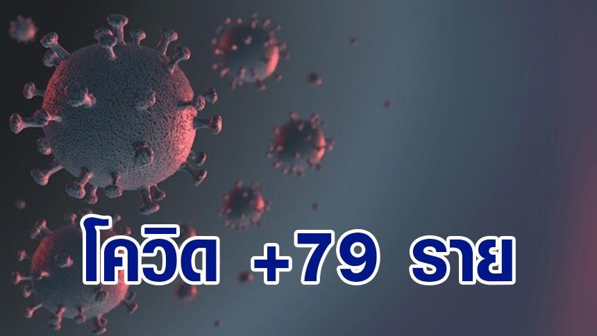 ศบค.แถลงไทยเจอป่วยโควิดอีก 79 ราย รวมสะสม 26,241 ราย ไม่มีเสียชีวิตเพิ่ม