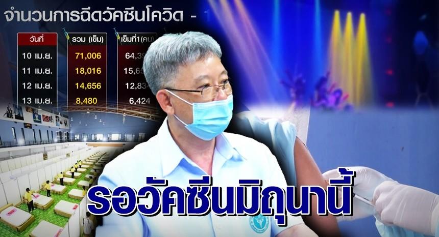'หมอโอภาส' เผย ยอดโควิดมีสิทธิ์แตะหลักหมื่นต่อวัน ตั้งเป้ามิถุนานี้ฉีดวัคซีนทั่วไทย